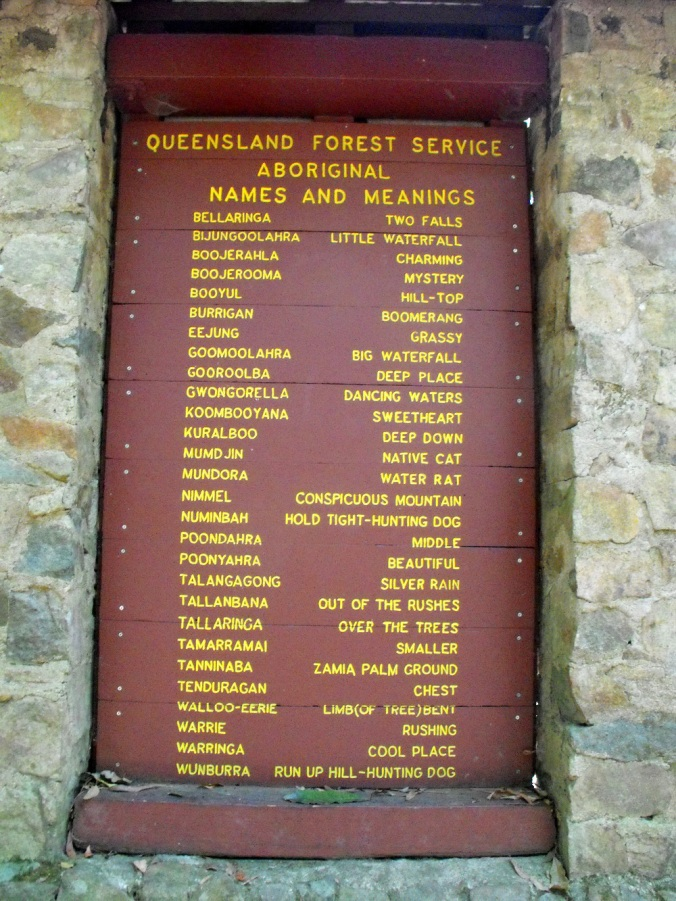 Indigenous names